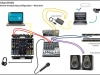 Internet radio setup diagram